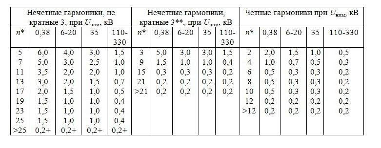 рисунок_77й