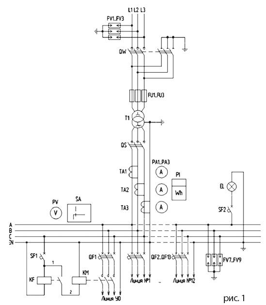 Схема комплектной подстанции