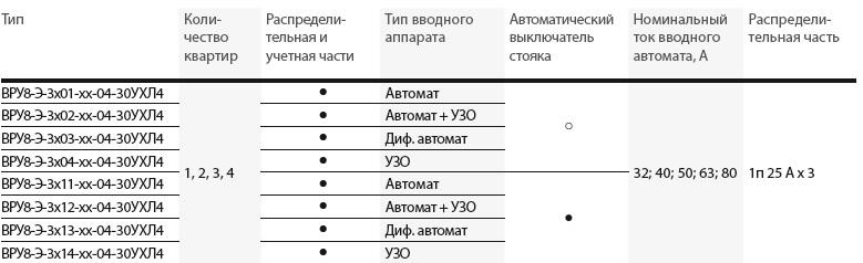 komplect_vru8e-2
