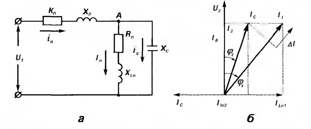 Рис. 4 — Схема замещения (а) и